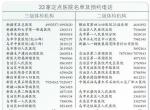 乌市参保职工可到33家定点医院免费体检 - 市政府