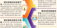 新疆将打造中西亚区域创新高地 - 市政府