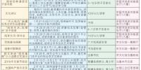 """乌鲁木齐开展""""缤纷冬日""""寒假系列活动 - 市政府"""