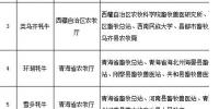 新疆2个畜禽资源列入国家畜禽遗传资源名录 - 人民网